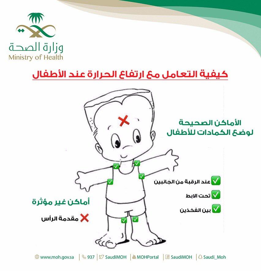 5 مناطق في جسم الطفل لوضع