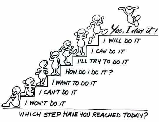 Which step have you reached today? #Sundaynight #Goals #goalsonsunday  #Motivation #Research #Journals #Publications <br>http://pic.twitter.com/eISiGgmrfQ