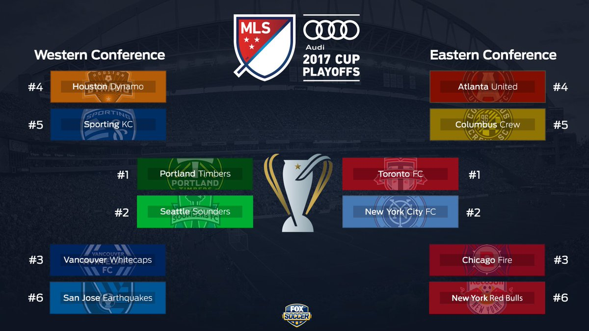 The regular season is over!  And here is your confirmed @Audi #MLSCupP...