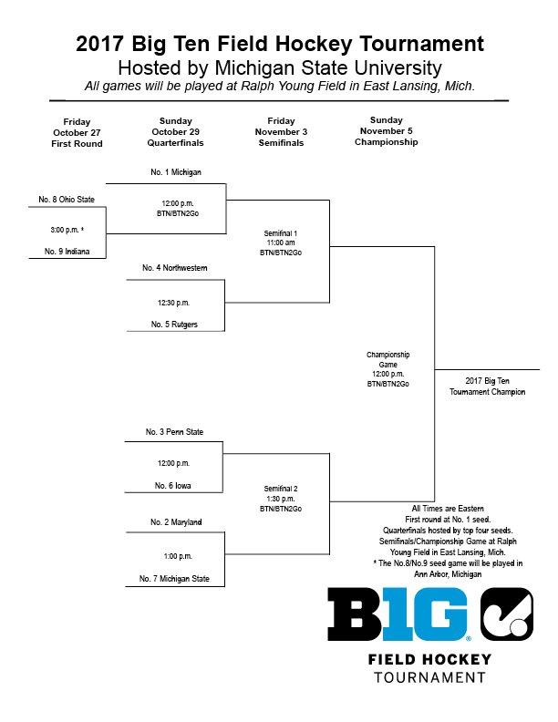 Big Ten Conference On Twitter 2017 Big Ten Field Hockey Tournament