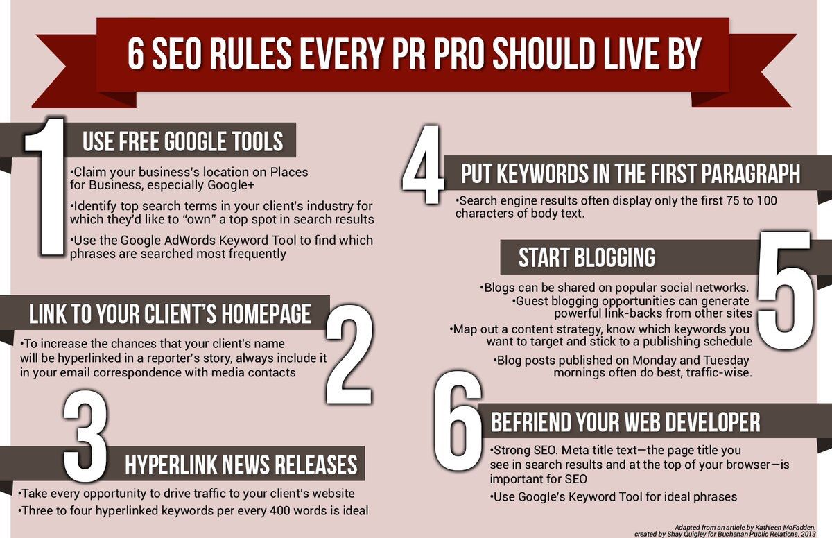 6 #SEO Rules  #DigitalMarketing #Startups #GrowthHacking #defstar5 #MakeYourOwnLane #SMM #9and9  #blogging #marketing #ContentMarketing<br>http://pic.twitter.com/f46NmbEcCs