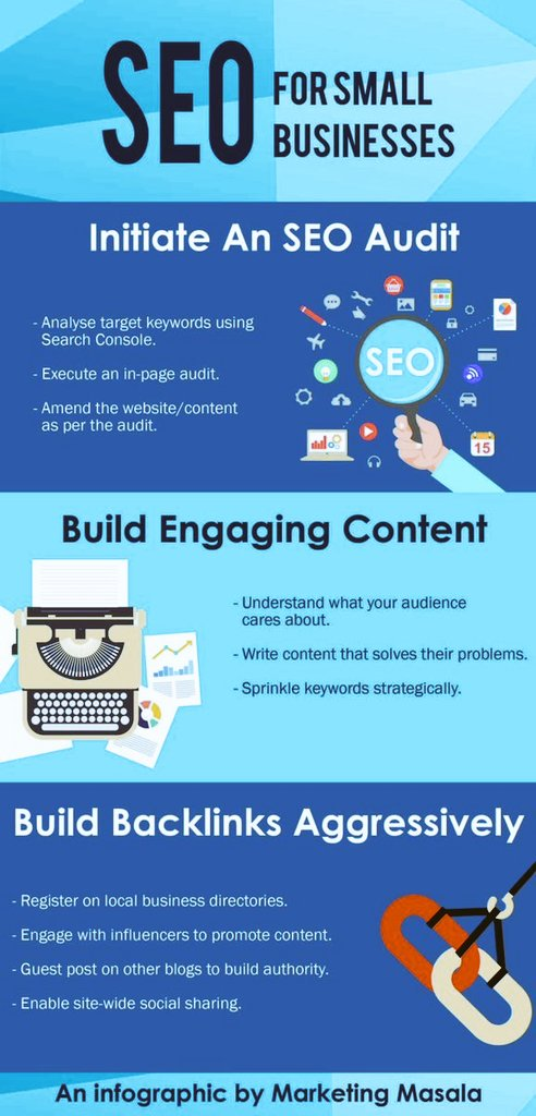 #SEO Tips for every #SmallBusiness  #SmallBiz #entrepreneur #startup #makeyourownlane #GrowthHacking #Marketing #DigitalMarketing #SMM #IoT<br>http://pic.twitter.com/RZHPEigEhK
