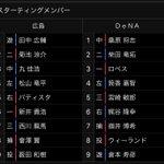 18:00~広島vs.DeNA 2日空いての第4戦。広島は薮田、DeNAはウィーランドが先発と発表さ...