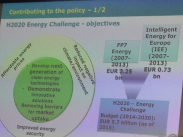 News from #H2020 #Energy Info Days: These are the 3 main objectives of #H2020Energy challenge :<br>http://pic.twitter.com/4JJ6vIVPOq