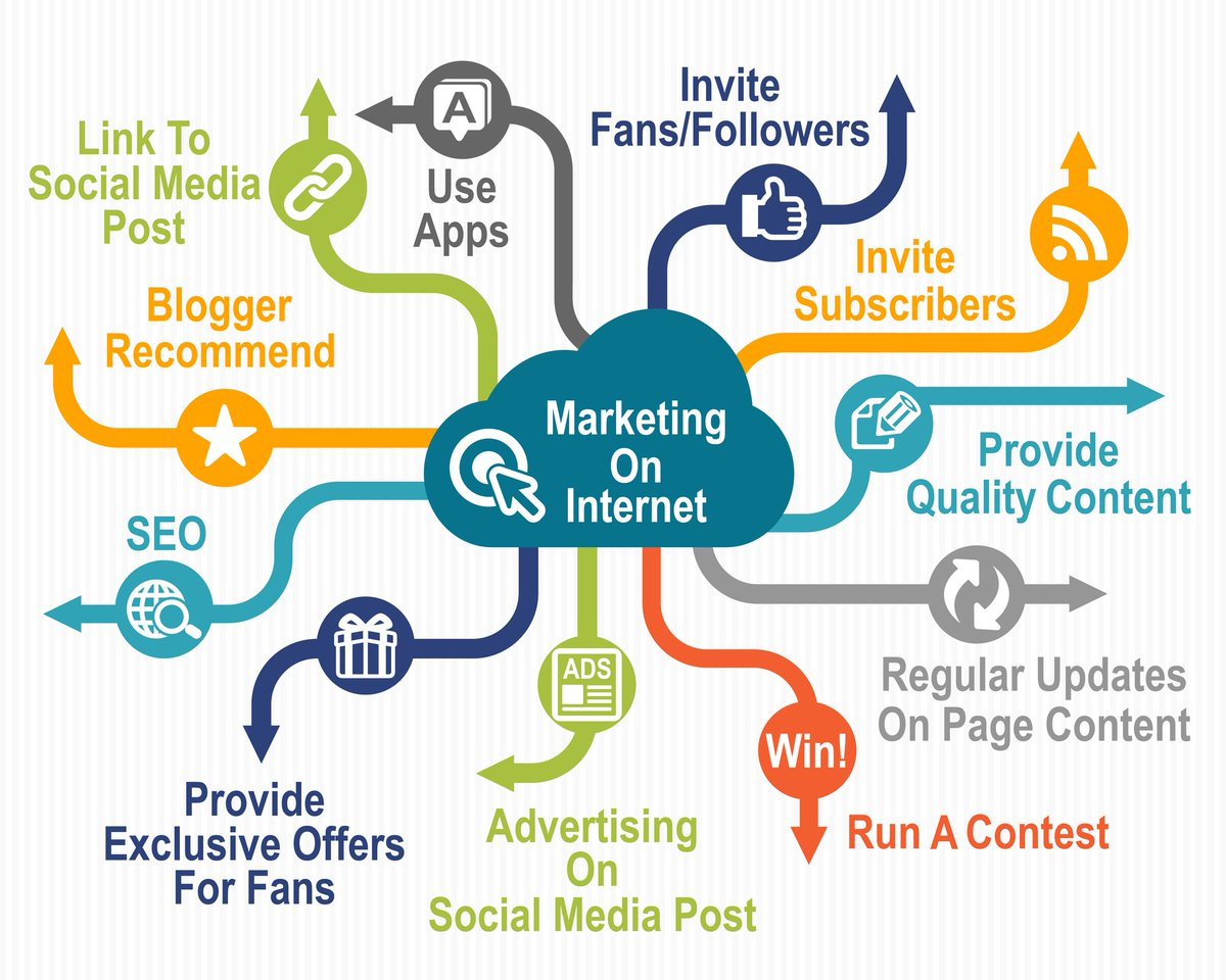 #SEOContentOnline is the leading and well recognized #internetmarketingcompany providing #reliable #SEO, #SMO, #contentwritingservices for your #business website in #USA, #UK. For more details visit at:-  https:// goo.gl/YVHNS9  &nbsp;  <br>http://pic.twitter.com/RBGAgnU2UM