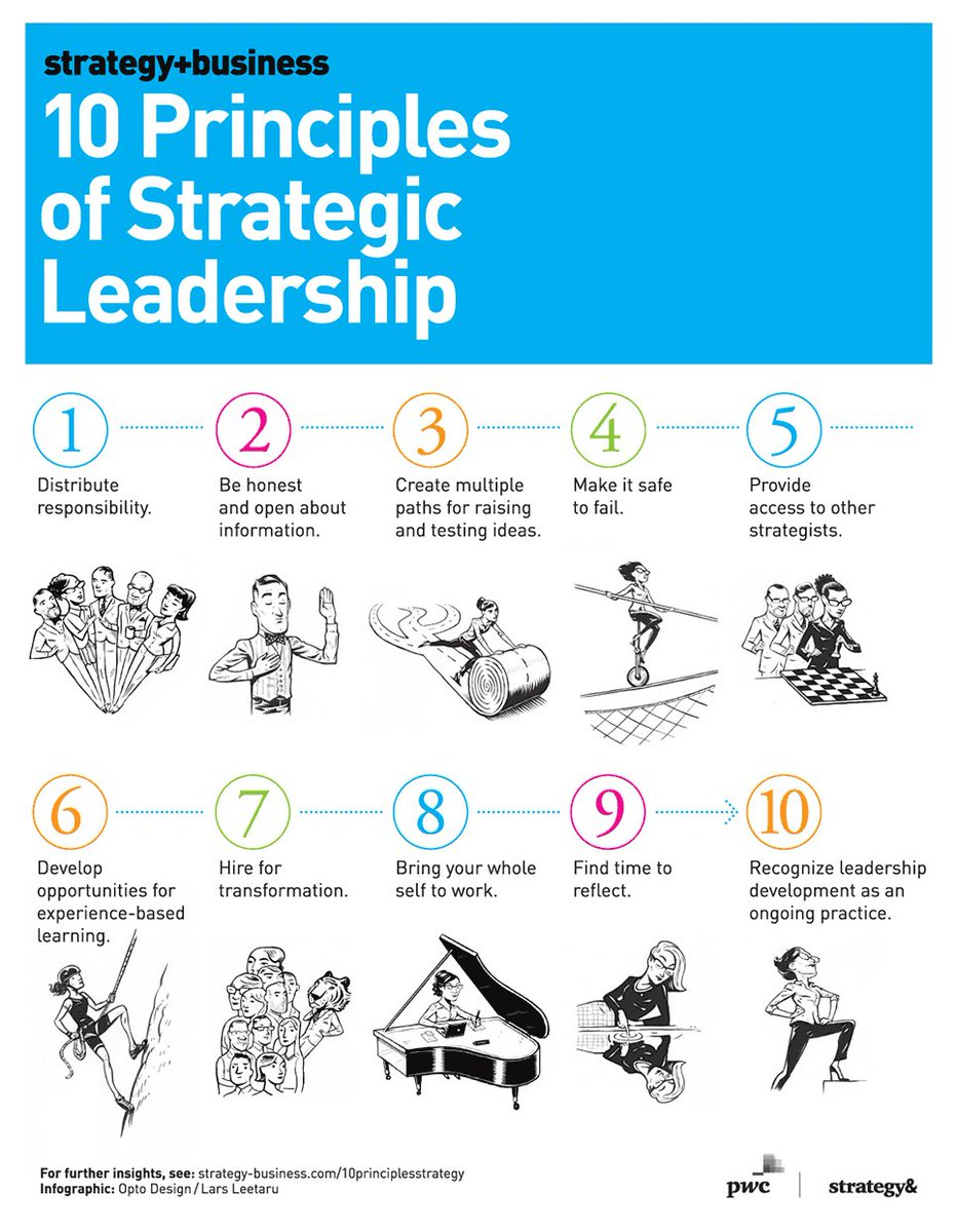 Looking beyond yourself: 10 principles of being a #strategic #leader via @stratandbiz. #digital #leadership<br>http://pic.twitter.com/Lam0uD52CC