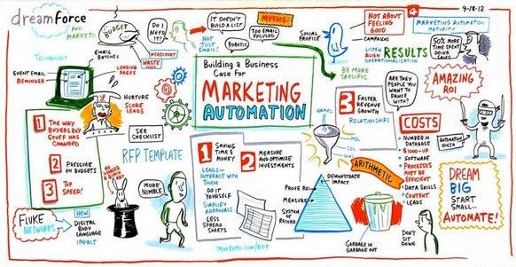 #DigitalMarketing Trends.#Branding #SMM #Mpgvip #defstar5 #w3era #Marketing #Makeyourownlane #GrowthHacking #SEO #SEM #startup  https://www. w3era.com/social-media-m arketing-services.htm &nbsp; … <br>http://pic.twitter.com/4ri5NuueQx