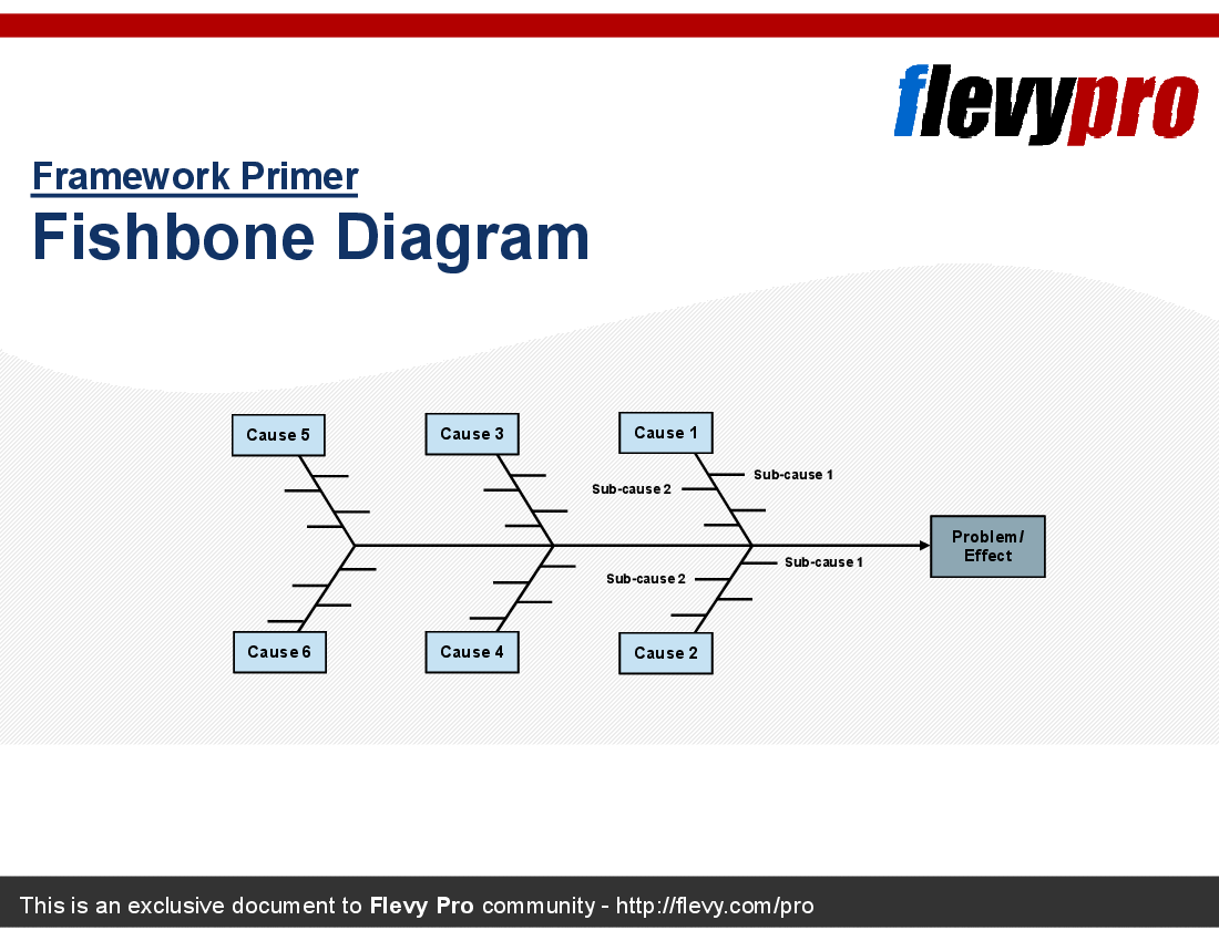 consulting deck fishbone diagram httpflevycombrowseflevyprodoc 1711 fishbonediagram mckinsey bain bcg accenture deloittepictwittercom - Fishbone Diagram Doc