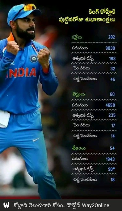 Happy birthday cricket hero Virat Kohli