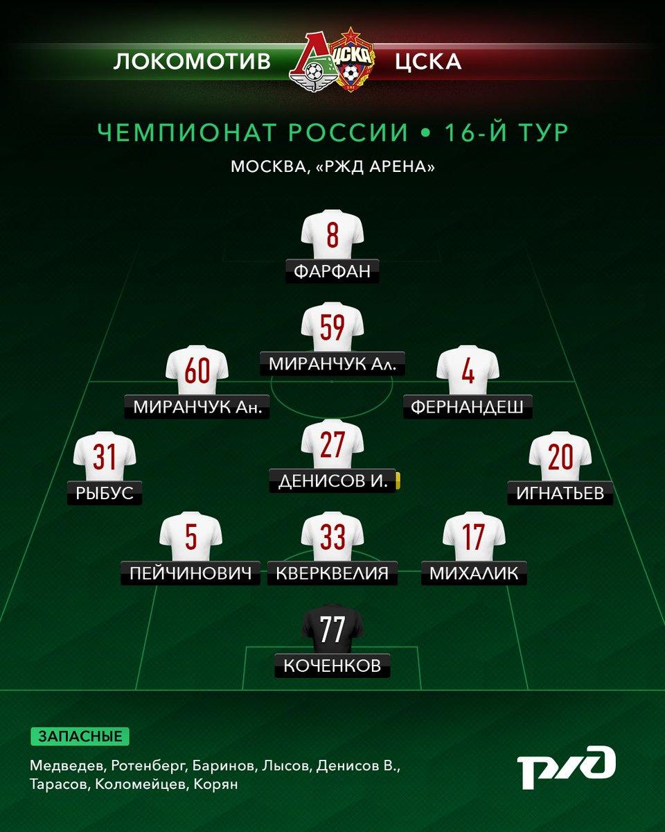 Обсуждение матча Локомотив-Цска