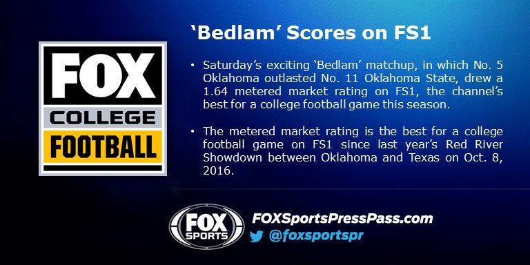 Fox Sports Pr On Twitter Bedlam Scores At Fs1s Best Metered Market
