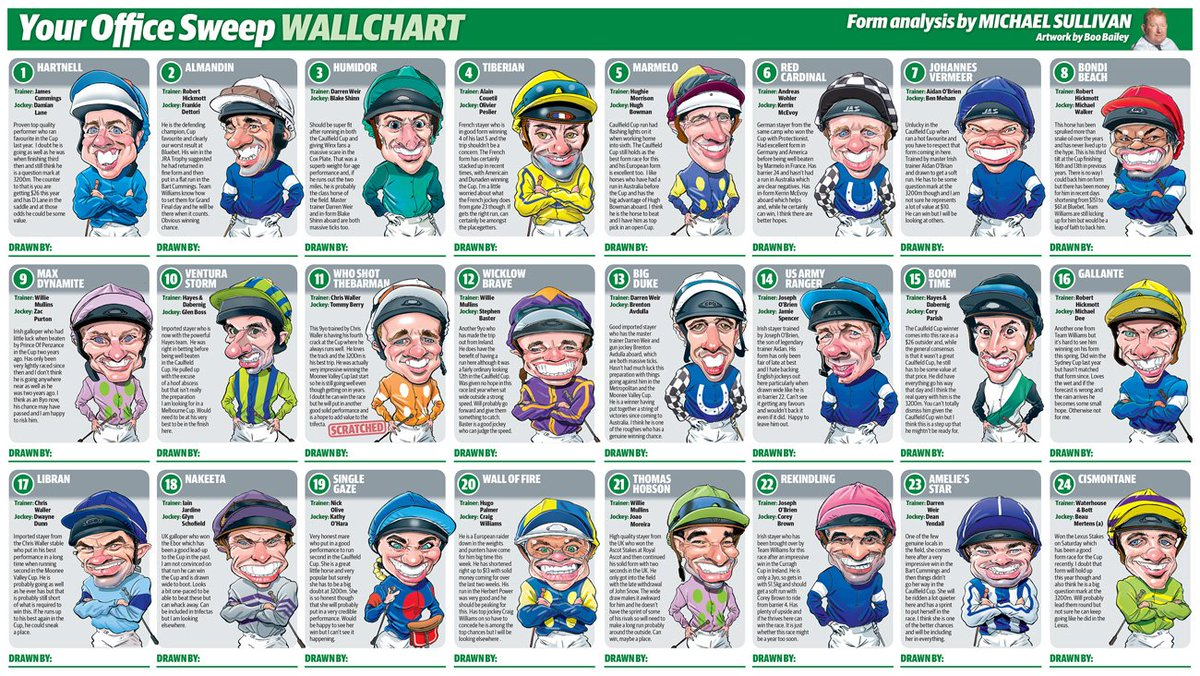 Scott bailey on twitter the race that stopped a cartoonist dont scott bailey on twitter the race that stopped a cartoonist dont miss todays dailytelegraph for your melbournecup office sweep wallchart falaconquin