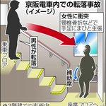 2階建て #京阪電車 で酔客が転落…直撃され重度障害、女性が提訴「カーブ多く揺れる路線…安全確保怠っ…