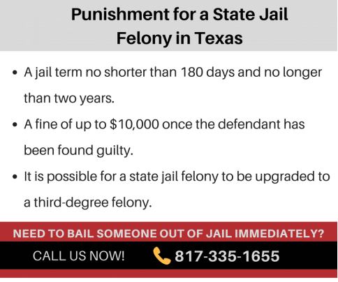 Texas Felony Crimes and Penalties