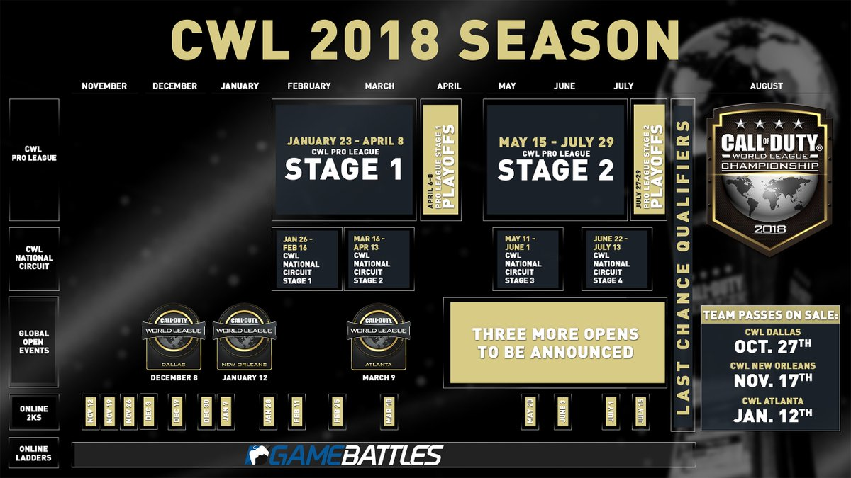 Presenting the 2018 Call of Duty World League season calendar. $4.2 million total prizing, the most ever in a Call of Duty season.
