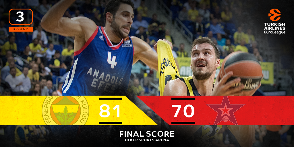 .@FBBasketbol defeats @AnadoluEfesSK in...