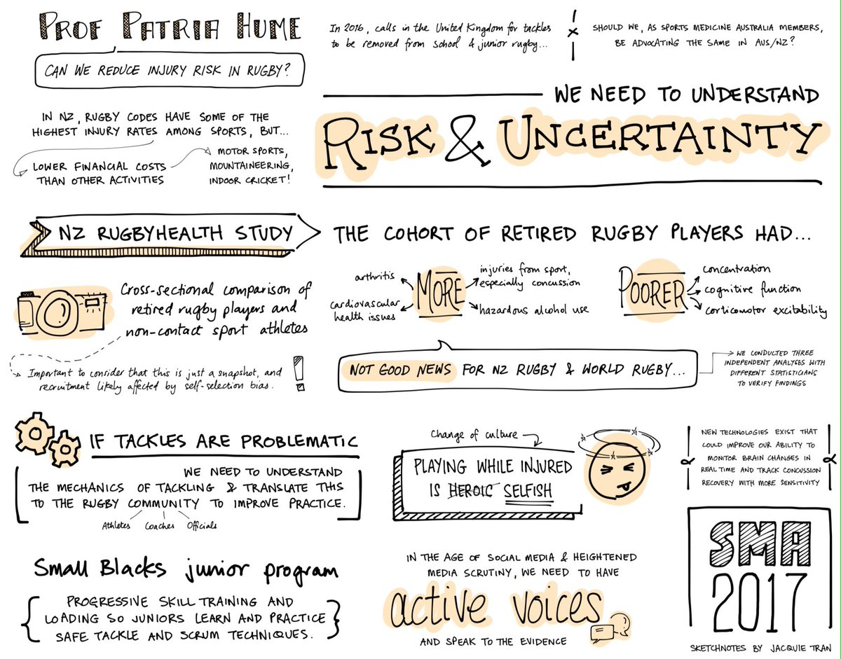risk vs uncertainty What is the difference between risk and uncertainty and why is it important to identify and analyse risks in order to achieve your objectives the talk makes.