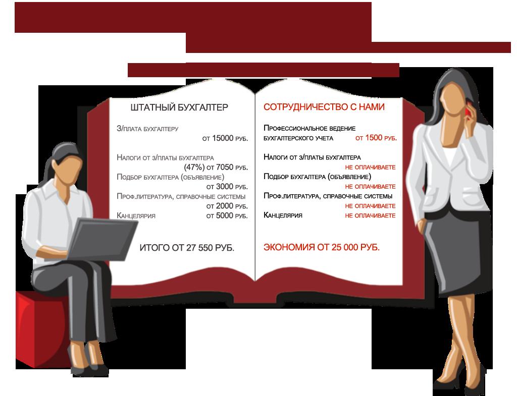 бухгалтерскому обслуживанию по сопровождению услуги