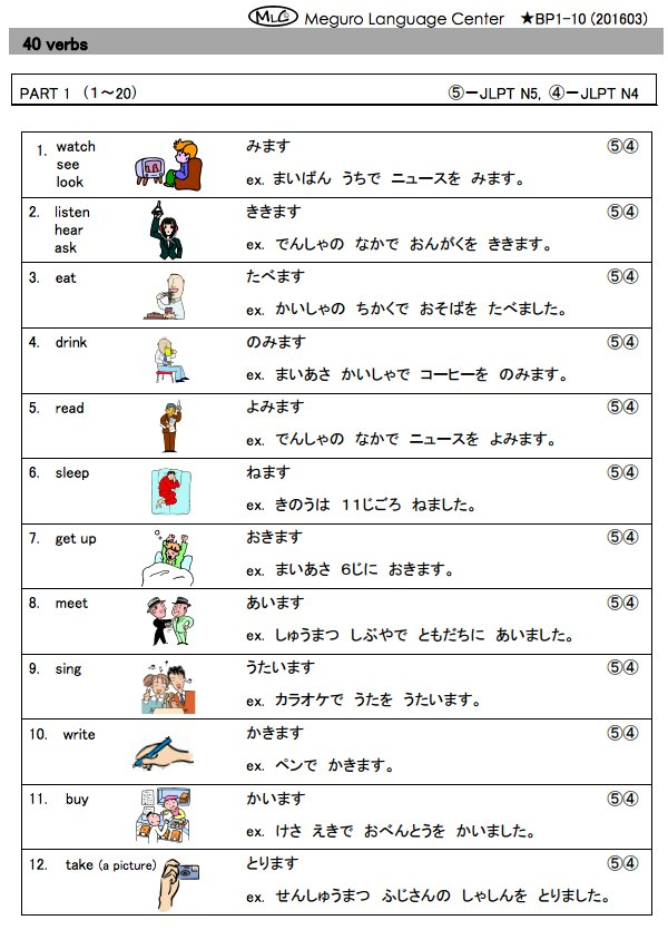 Mlc Japanese School On Twitter Free Download 40 Verbs Worksheet. Mlc Japanese School On Twitter Free Download 40 Verbs Worksheet And Audio Stcos1dikz7jya Lesson Learn Vocabulary Grammar. Worksheet. Worksheet Japanese At Clickcart.co