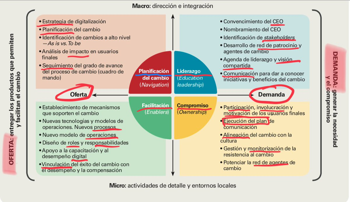 Vistoso Reanudar Desarrollo Viñeta - Ejemplo De Colección De ...