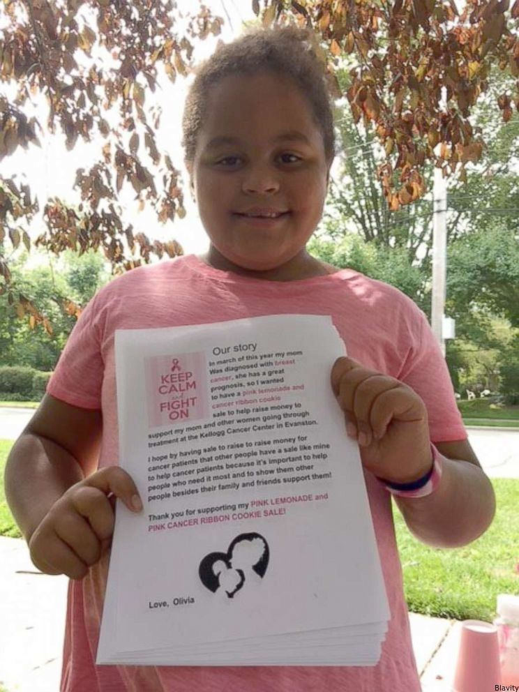 This 10-year-old girl raised more than $4K to help mom diagnosed with breast  cancer bit.ly/2gLouiR