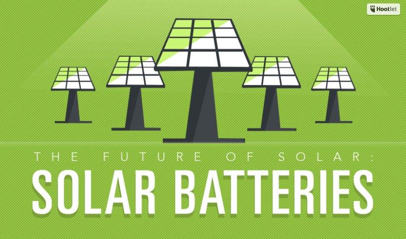 test Twitter Media - #battery market value to hit $250bn by 2040  https://t.co/AlaItSBlfd #solar https://t.co/cVUSCePNml