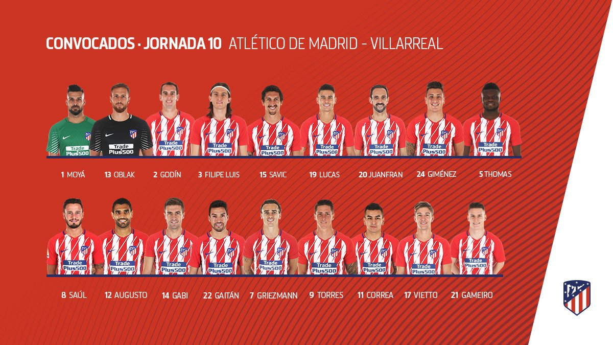 DNI8B_ZWkAAYQQq Koke, Carrasco y Vrsalijko fuera de la lista para recibir al Villarreal - Comunio-Biwenger