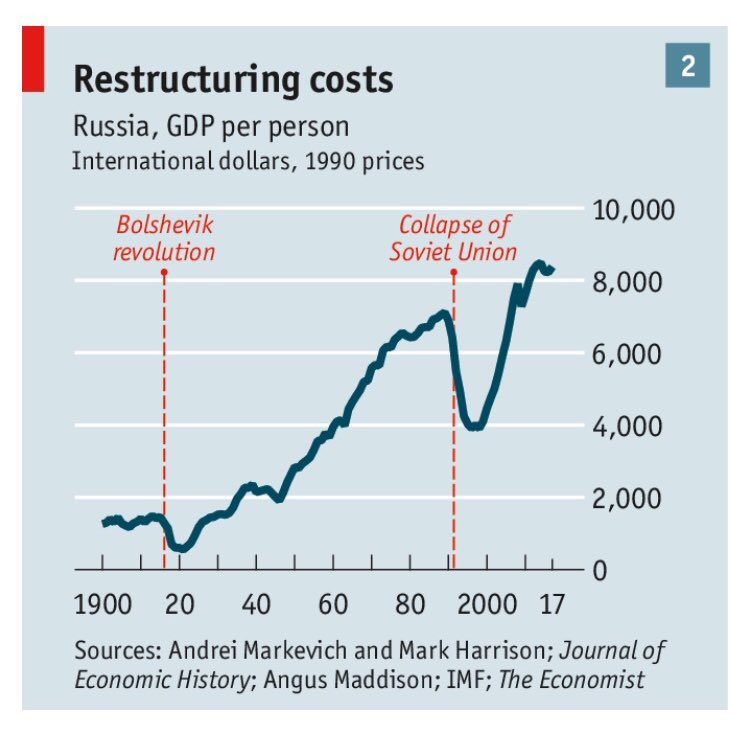 an analysis of the effect of the dissolution of the soviet union on economy in december 21 1991 and  The overspending on the cold war and the inefficiency of the centrally planned economy for consumer goods had become insurmountable problems when the final general secretary of the soviet communist party, mikhail gorbachev took office in 1985 gorbachev attempted to reform the ailing.