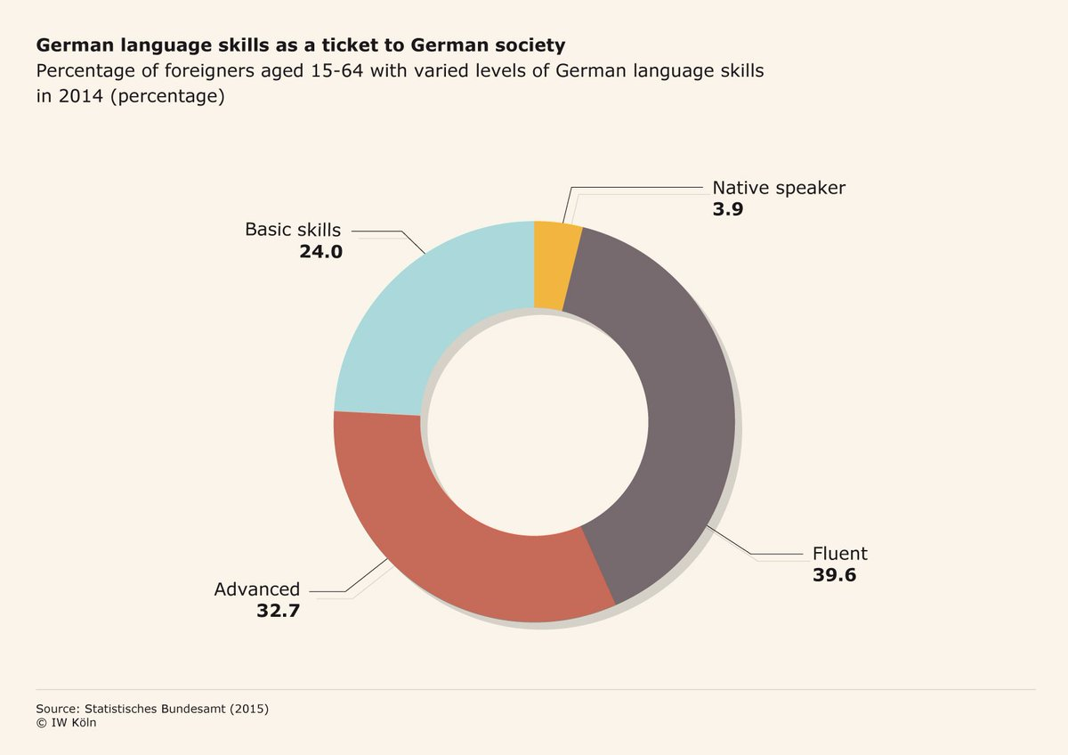 german culture facts