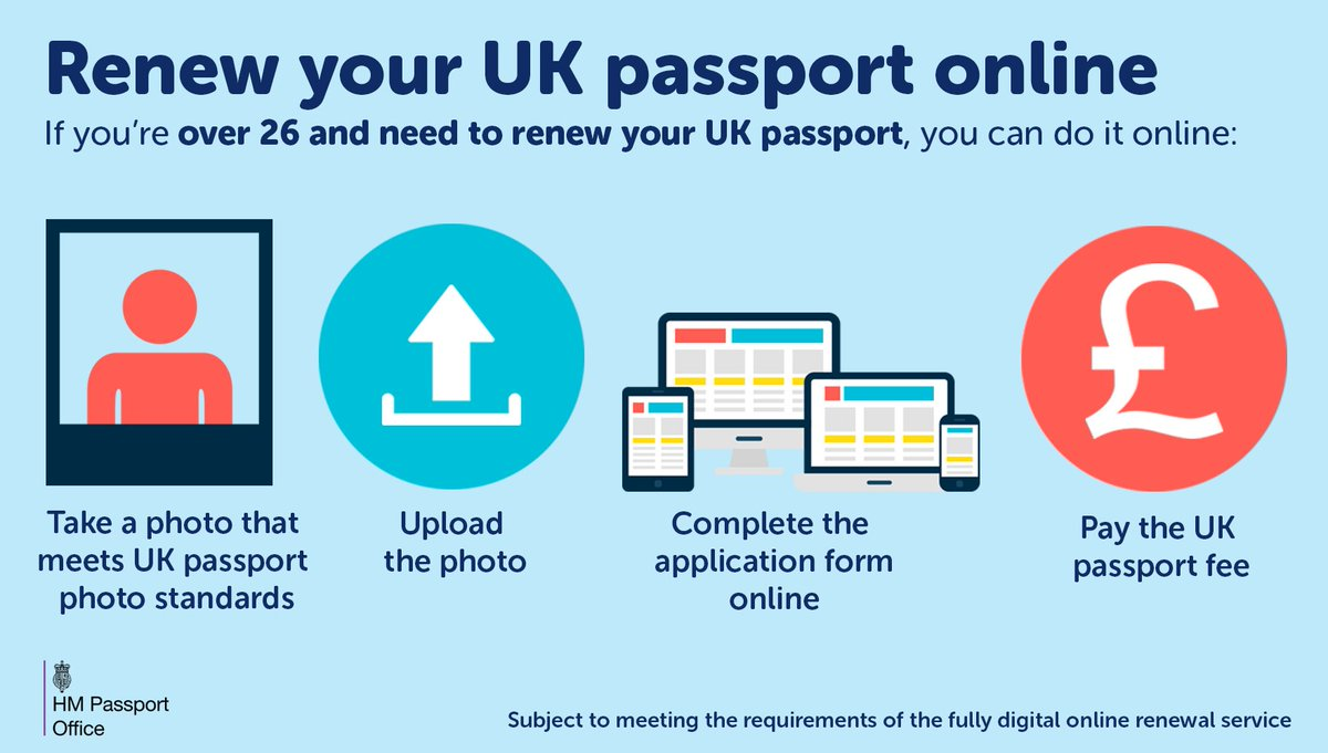 Home Office On Twitter Going Away This Winter Renew Your Passport