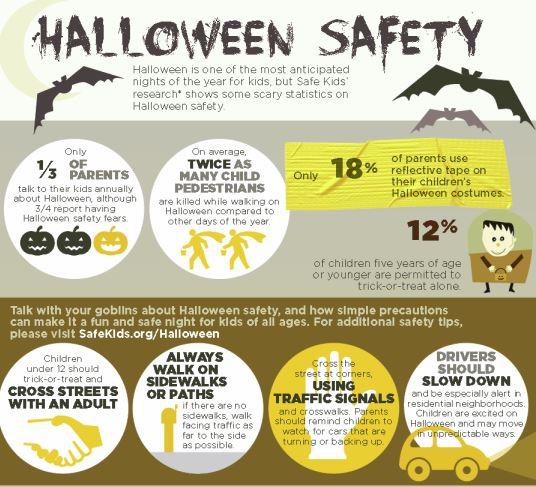 "Westfield, Indiana on Twitter: ""[PRESS RELEASE] @WestfieldPolice, @WestfieldFire, keeping trick-or-treaters safe this Halloween! https://t.co/1tvTkwPR4Y… ..."