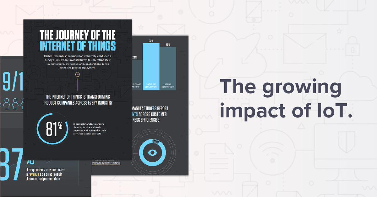 IoT is not a fad - 81% of product manufacturers are working it into their business. Learn more of the impact of #IoT https://t.co/nFJQyMNcCD https://t.co/Wa13hBmELv