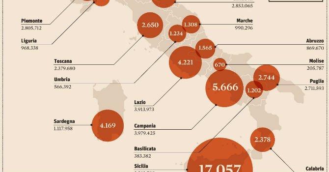 In Sicilia 17.075 dirigenti. Quanto la somma di 15 regioni https://t.co/Jo0GZnmYh7