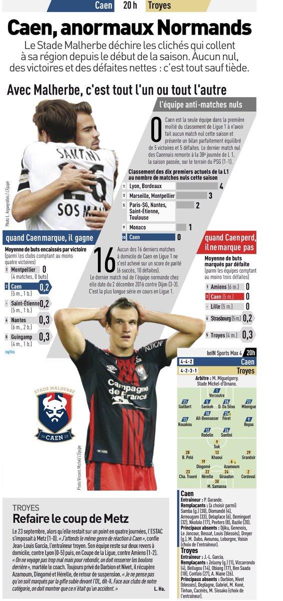 [11e journée de L1] SM Caen 1-0 ESTAC Troyes DNLYAPbXUAIFIBX