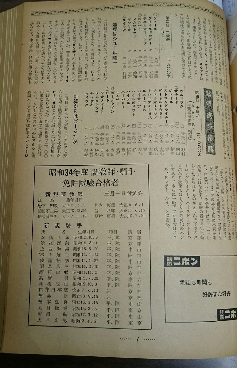 Category:山梨県出身の人物 (page 14) - JapaneseClass.jp