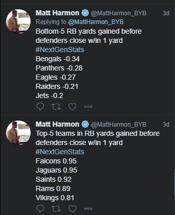 Matt Harmon on Twitter: