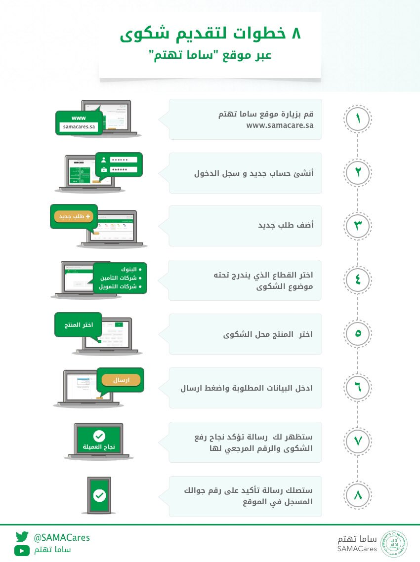 Samacares ساما تهتم בטוויטר خطوات تقديم شكوى عبر موقع ساما