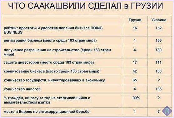 Россия пользуется коррупцией в Украине, - сенатор США Мерфи - Цензор.НЕТ 78