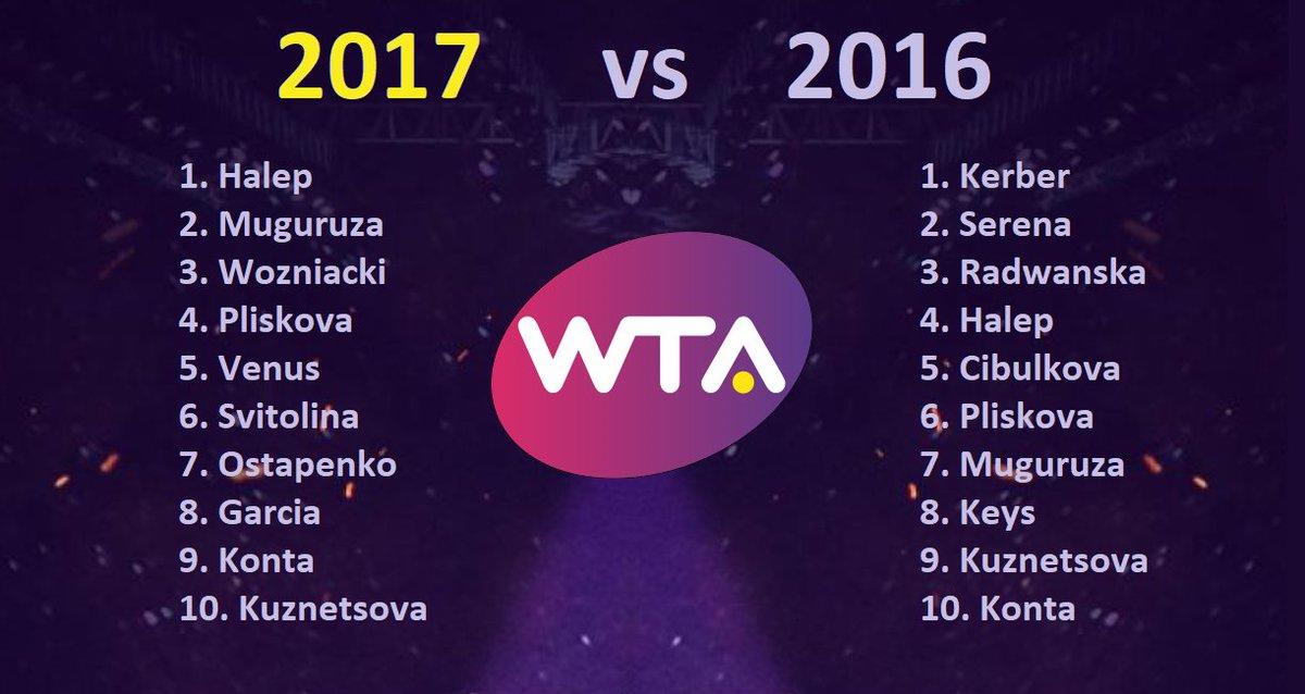 WTA 2017 - Page 37 DNTyeZPXUAEMF3j