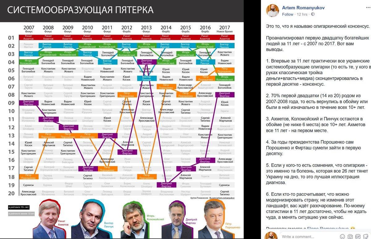 В 2017 возбудили восемь производств по взяткам в вузах, суммы - от 2,5 тыс. грн до 5 тыс. долларов, - прокурор Киева Говда - Цензор.НЕТ 7026