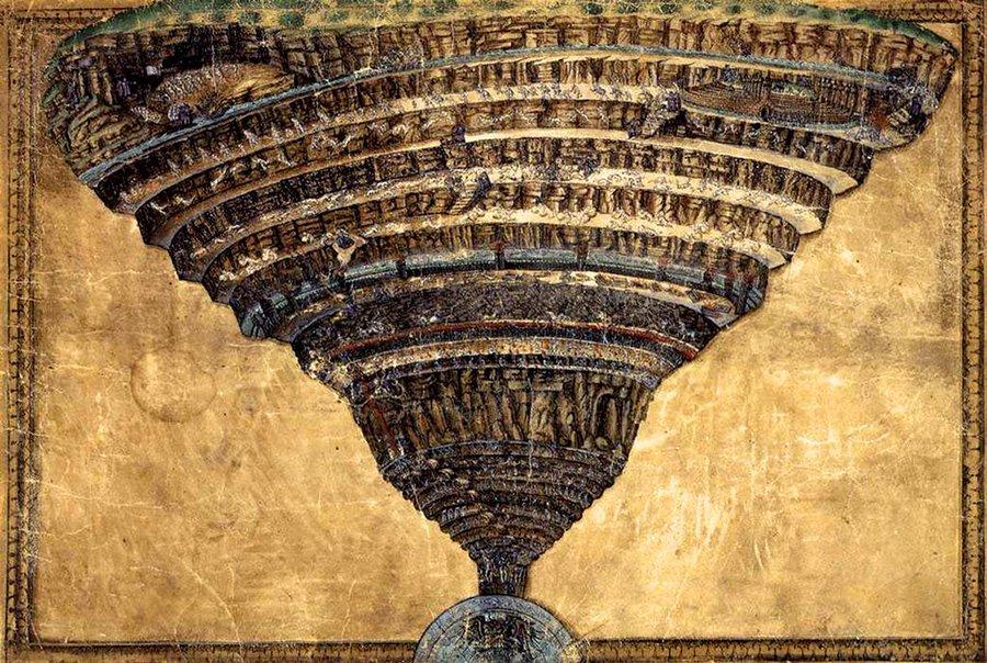 Mapa del infierno, según Dante. Interpretación de Sandro Botticelli