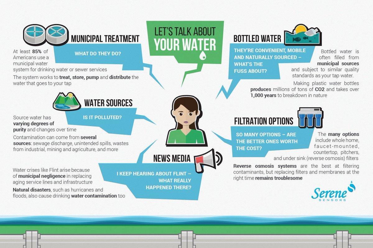 Water Shield on Twitter: \