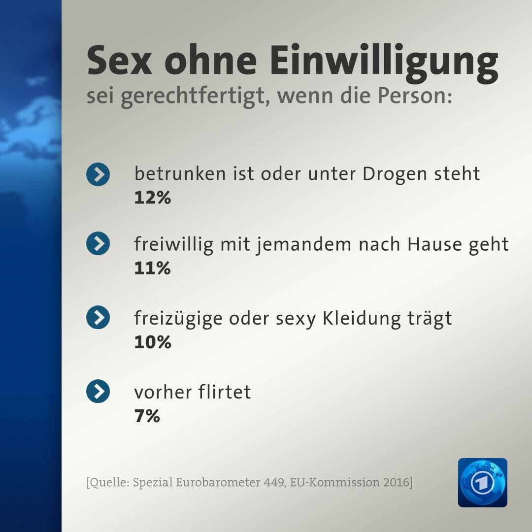 sex ohne