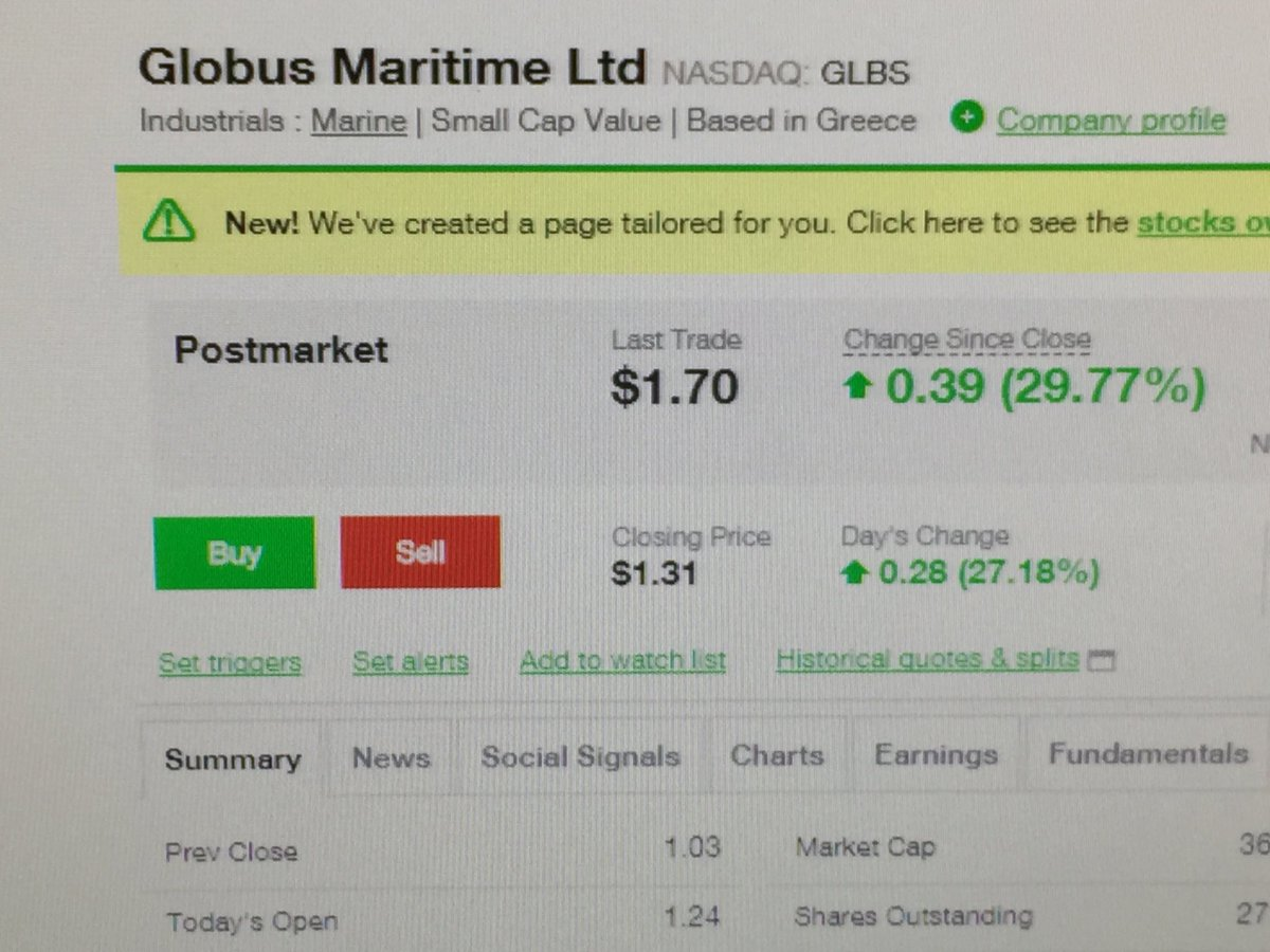 "After Hours Stock Quotes Short Squeezed On Twitter ""$Glbs  After Hourshttpst.co"