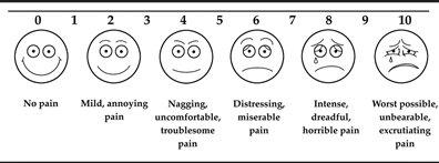 боль в ноги по ходу седалищного нерва