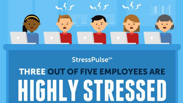 ComPsych Corporation On Twitter How Stressed Are Your Employees
