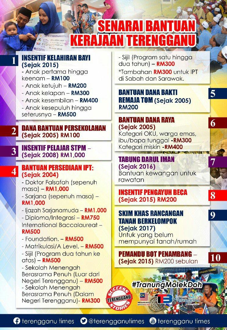 Terengganu Times On Twitter Senarai Bantuan Kerajaan Terengganu Jadi Siapa Yang Kata Azmin Buat Dulu Tranungmolekdoh
