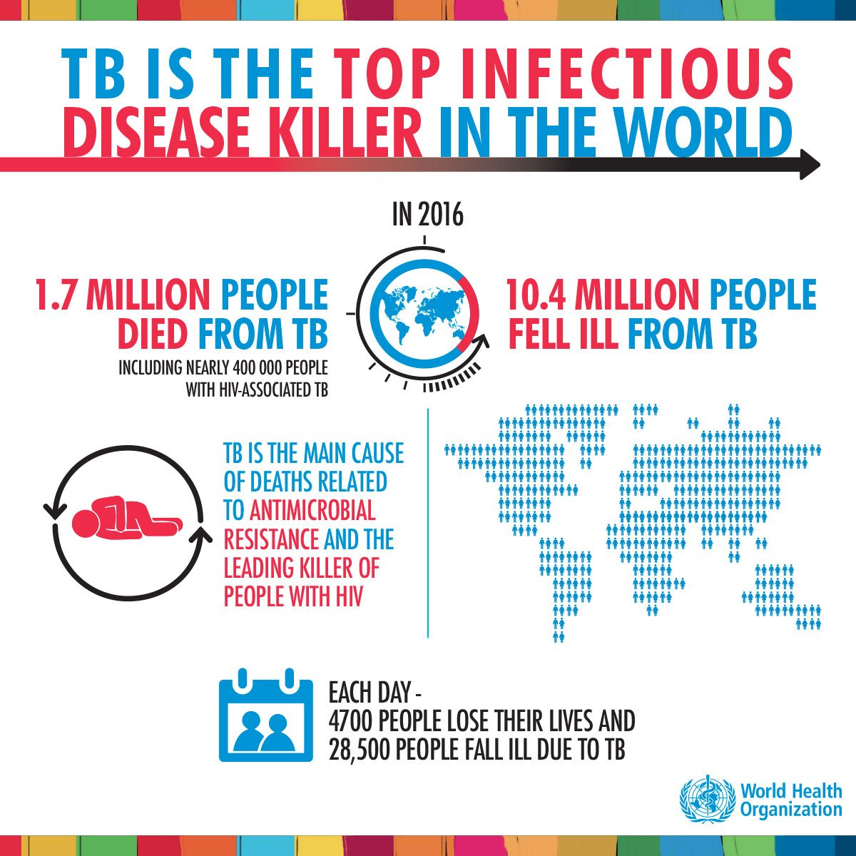 tb report Tbno is tracked by us since april, 2011 over the time it has been ranked as high as 59 749 in the world, while most of its traffic comes from norway, where it.