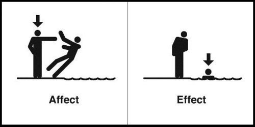 Remember: Affect is usually a Verb; Effect is usually a Noun  https://t.co/3lz7DNlukx       #mnemonic ���� #RAVEN https://t.co/3yirS0O2uG