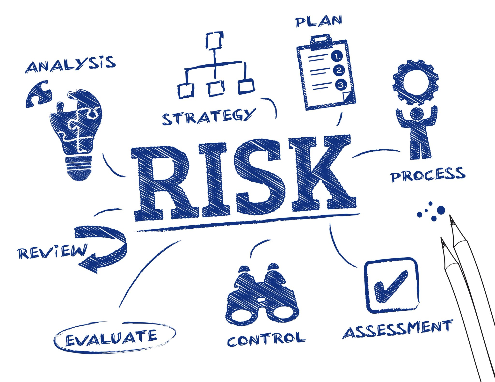 be300 finance class 3 risk and Banking and finance   3 to equip students  (ac191) the major theories associated with the management of risk, such as portfolio management,.